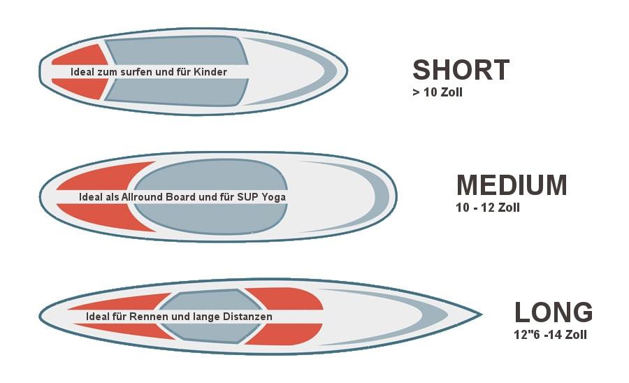 SUP Länge Surf-Skateboards