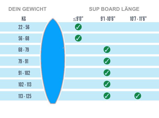 Surf SUP Gewicht Länge Surf-Skateboards